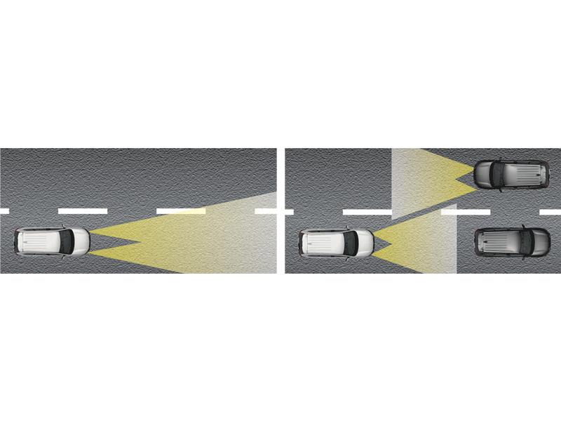 Automatic High-Beam (AHB)