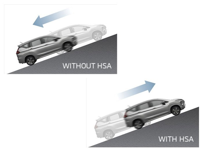 HSA (HILL START ASSIST)